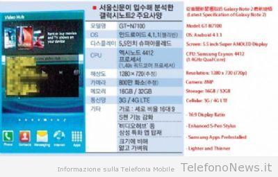 Nuovo display da 5.5 pollici in 16:9 in arrivo per il nuovo Galaxy Note II!!