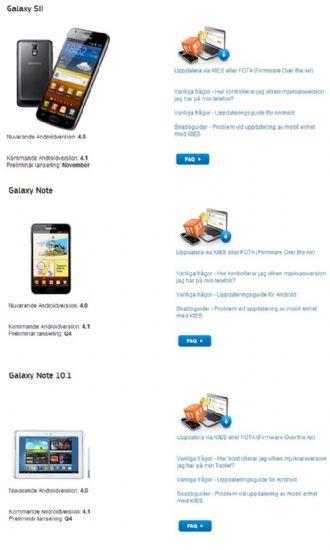 A Novembre ufficialmente Jelly Bean sul Galaxy SII. Nel Q4 su Note e Note 10.1!