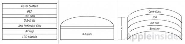 Apple: un nuovo brevetto conferma l' iPhone 6 con schermo curvo